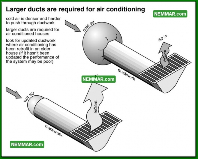 1217 Larger Ducts Required Air Conditioning - Air Conditioning - Air Conditioning Capacity