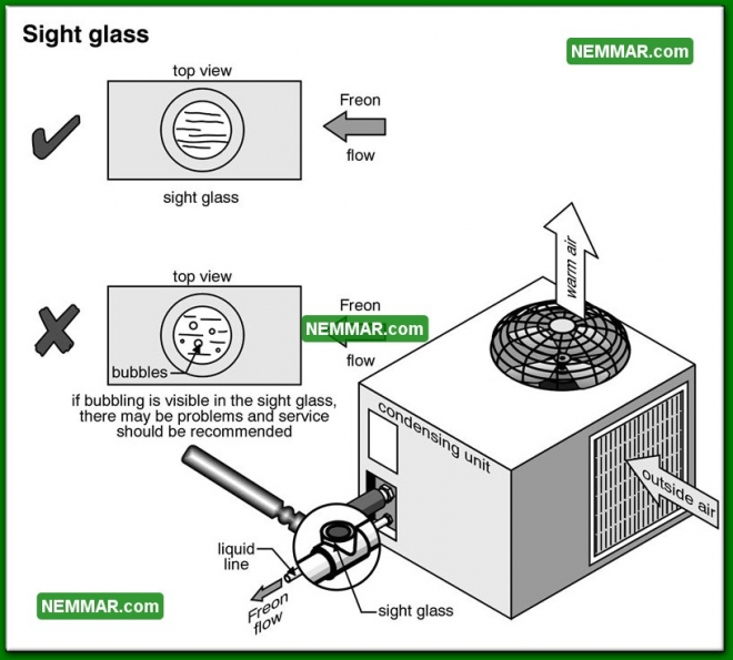 1246 Sight Glass - Air Conditioning - Refrigerant Lines
