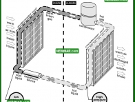 1211 High Pressure and Low Pressure Sides - Air Conditioning and Heat Pumps