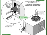 1212 Inspecting the Condenser Unit - Air Conditioning and Heat Pumps - The Basics