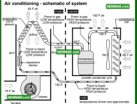 1213 Air Conditioning Schematic of System - Air Conditioning and Heat Pumps