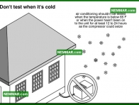 1221 Do Not Test When it is Cold - Air Conditioning - Compressor