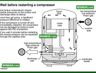1222 Wait Before Restarting a Compressor - Air Conditioning - Compressor
