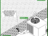 1227 Water Heater Exhaust Vent Too Close to Condenser - Air Conditioning - Condenser