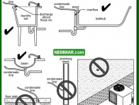 1242 Condensate Discharge Locations - Air Conditioning - Condensate System