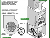 1251 Belt or Pulley Adjustment - Air Conditioning - Evaporator Fan Indoor Fan