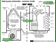 1271 Heat Pump Schematic Summer Mode - Heat Pumps - Heat Pumps in Theory