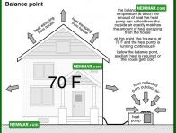 1273 Balance Point - Heat Pumps - Heat Pumps in Theory