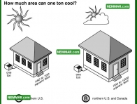 1277 How Much Area can One Ton Cool - Heat Pumps - Heat Pumps in Practice