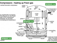 1204 Compressors Heating Up Freon Gas - Air Conditioning and Heat Pumps