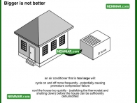 1218 Bigger is Not Better - Air Conditioning - Air Conditioning Capacity