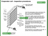 1236 Evaporator Coil Inspection Procedures - Air Conditioning - Evaporator Coil