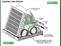 1238 Capillary Tube Defects - Air Conditioning - Evaporator Coil Indoor Coil