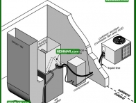 1278 Triple Split System Heat Pump - Heat Pumps - Heat Pumps in Practice