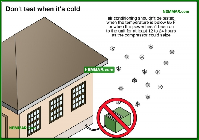 1223-co Do not test when it is cold - Compressor - Air Condtioning - Air Conditioning and Heat Pumps