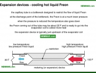 1207-co Expansion devices - cooling hot liquid Freon - The Basics - Air Condtioning - Air Conditioning and Heat Pumps