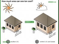 1218-co How much area can one ton cool - Air Conditioning Capacity - Air Condtioning - Air Conditioning and Heat Pumps