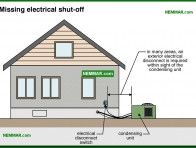 1228-co Missing electrical shut off - Compressor - Air Condtioning - Air Conditioning and Heat Pumps