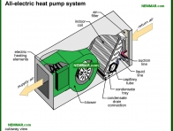 1281-co All electric heat pump system - Heat Pumps In Theory - Heat Pumps - Air Conditioning and Heat Pumps