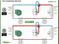 1286-co Two expansion devices - Heat Pumps In Practice - Heat Pumps - Air Conditioning and Heat Pumps