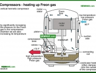 1204-co Compressors - heating up Freon gas - The Basics - Air Condtioning - Air Conditioning and Heat Pumps