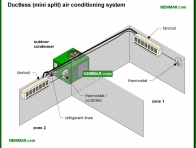 1216-co Ductless air conditioning system - The Basics - Air Condtioning - Air Conditioning and Heat Pumps