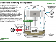 1224-co Wait before restarting a compressor - Compressor - Air Condtioning - Air Conditioning and Heat Pumps