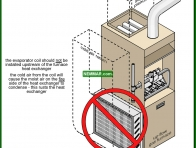 1239-co Coil upstream of heat exchanger - Evaporator Coil Indoor Coil - Air Condtioning - Air Conditioning and Heat Pumps