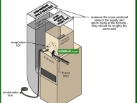 1256-co General rule for duct work adequacy - Duct System - Air Condtioning - Air Conditioning and Heat Pumps