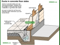1261-co Ducts in concrete floor slabs - Duct System - Air Condtioning - Air Conditioning and Heat Pumps