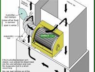 1263-co Close humidifier damper in summer - Duct System - Air Condtioning - Air Conditioning and Heat Pumps