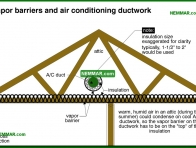 1264-co Vapor barriers and air conditioning ductwork - Duct System - Air Condtioning - Air Conditioning and Heat Pumps