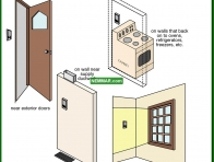 1268-co Poor location for thermostat - Thermostats - Air Condtioning - Air Conditioning and Heat Pumps