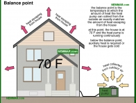 1280-co Balance point - Heat Pumps In Theory - Heat Pumps - Air Conditioning and Heat Pumps