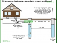 1282-co Water source heat pump - open loop system well based - Heat Pumps In Theory - Heat Pumps - Air Conditioning and Heat Pumps