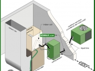 1285-co Triple split system heat pump - Heat Pumps In Practice - Heat Pumps - Air Conditioning and Heat Pumps