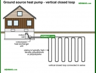 1293-co Ground source heat pump - vertical closed loop - Heat Pumps In Practice - Heat Pumps - Air Conditioning and Heat Pumps
