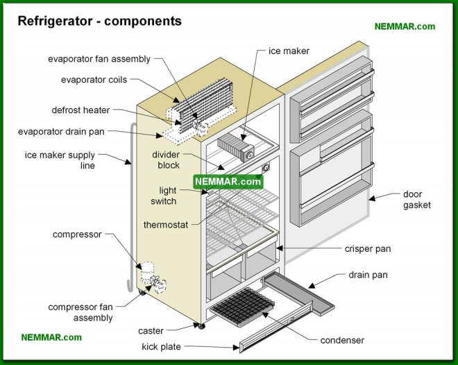 2116-co Refrigerator components - Refrigerators - Appliances