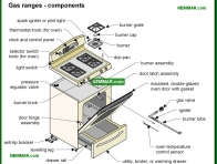 2102-co Gas range components - Ranges - Appliances