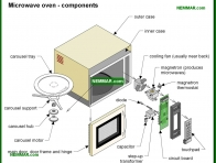 2104-co Microwave oven components - Microwave Ovens - Appliances