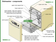 2108-co Dishwasher components - Dishwashers - Appliances