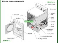 2120-co Electric dryer components - Dryers - Appliances