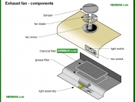 2106-co Exhaust fan components - Exhaust Fans - Appliances