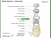 2110-co Waster disposer components - Waste Disposers - Appliances