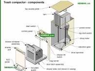 2112-co Trash compactor components - Trash Compactors - Appliances