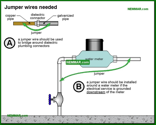 0553-co Jumper wires needed - System Grounding - Service Box and Grounding and Panels - Electrical
