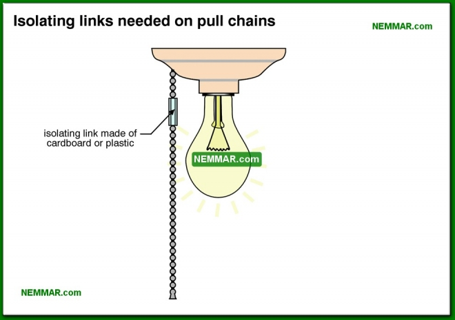 0612-co Isolating links needed on pull chains - Lights Outlets Switches Junction Boxes - The Distribution System - Electrical