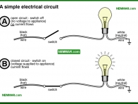 0507-co A simple electrical circuit - The Basics Of Electricity - Service Drop and Service Entrance - Electrical
