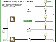 0511-co Household wiring is done in parallel - The Basics Of Electricity - Service Drop and Service Entrance - Electrical
