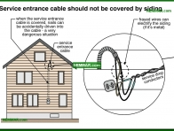 0528-co Service entrance cable should not be covered by siding - Service Entrance Wires - Service Drop and Service Entrance - Electrical